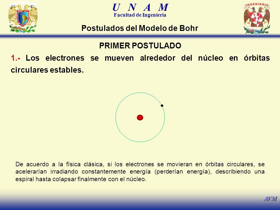 U N A M Facultad de Ingeniería AVM PRIMER POSTULADO 1.- Los electrones se mueven alrededor del núcleo en órbitas circulares estables. Postulados del M