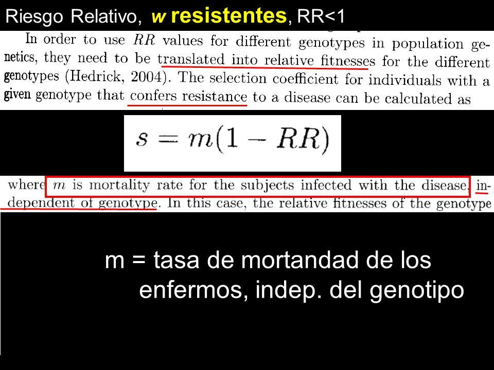 Riesgo Relativo, w resistentes, RR<1 m = tasa de mortandad de los enfermos, indep. del genotipo