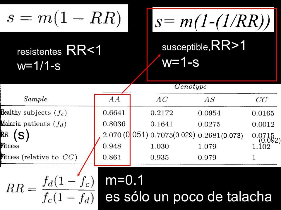 s= m(1-(1/RR)) susceptible, RR>1 w=1-s resistentes RR<1 w=1/1-s (0.051) (s) ( 0.029 ) (0.073) (0.092) m=0.1 es sólo un poco de talacha