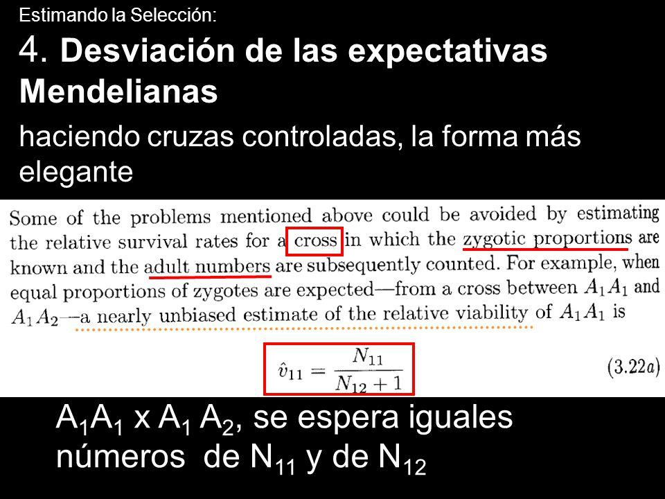 Estimando la Selección: 4. Desviación de las expectativas Mendelianas haciendo cruzas controladas, la forma más elegante A 1 A 1 x A 1 A 2, se espera