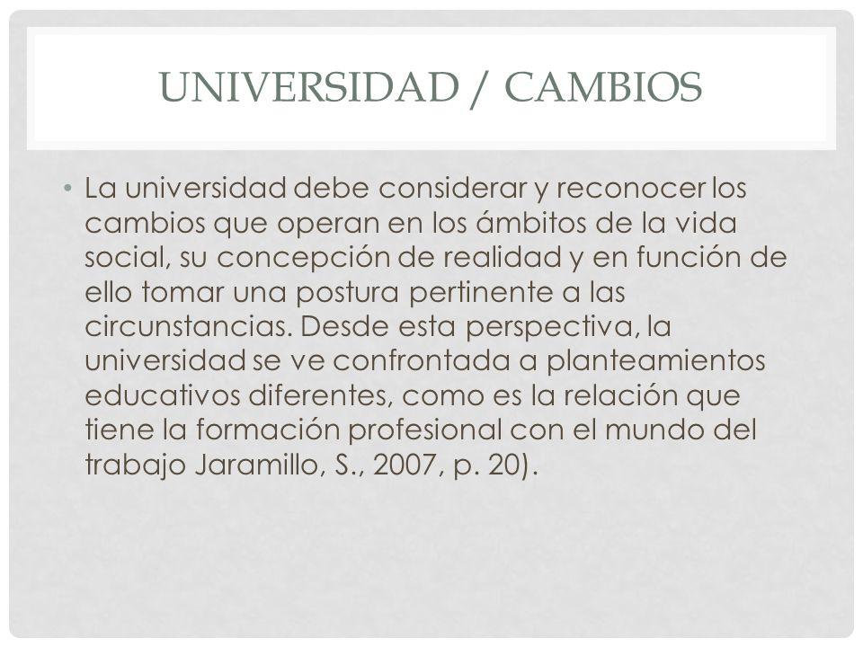 UNIVERSIDAD / CAMBIOS La universidad debe considerar y reconocer los cambios que operan en los ámbitos de la vida social, su concepción de realidad y