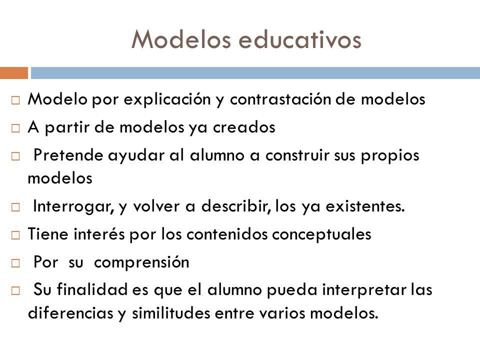 Modelos educativos Modelo por explicación y contrastación de modelos A partir de modelos ya creados Pretende ayudar al alumno a construir sus propios