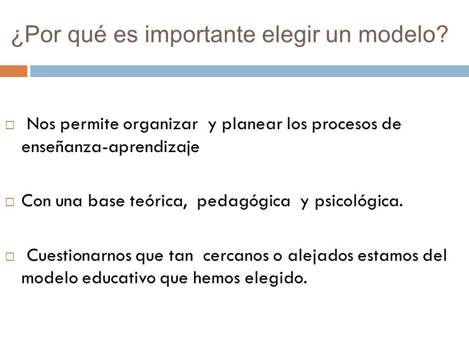 ¿Por qué es importante elegir un modelo? Nos permite organizar y planear los procesos de enseñanza-aprendizaje Con una base teórica, pedagógica y psic