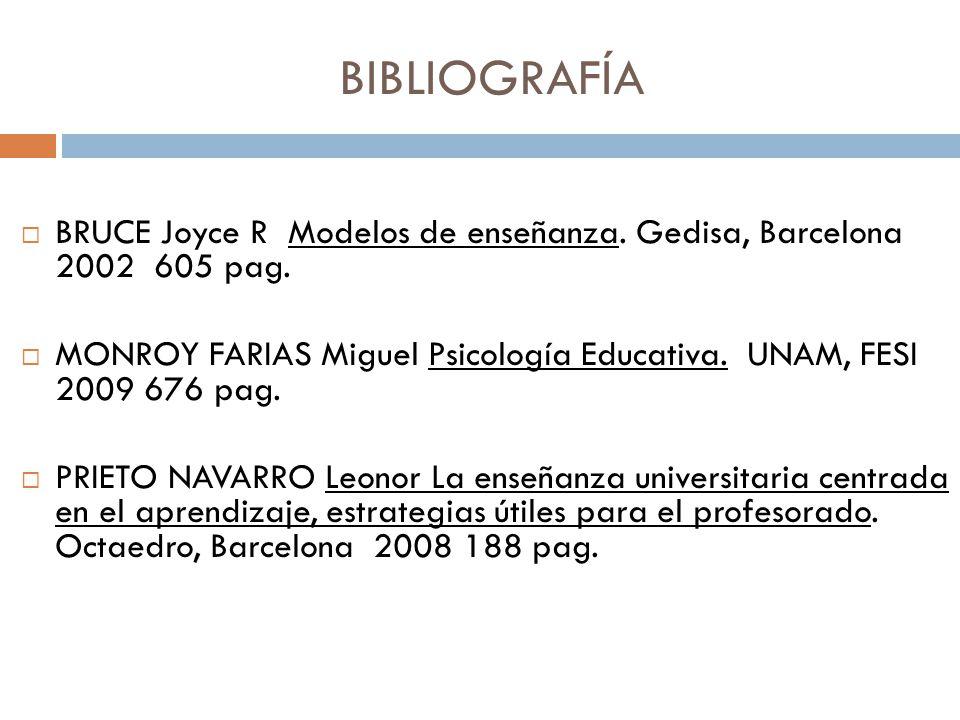 BIBLIOGRAFÍA BRUCE Joyce R Modelos de enseñanza. Gedisa, Barcelona 2002 605 pag. MONROY FARIAS Miguel Psicología Educativa. UNAM, FESI 2009 676 pag. P