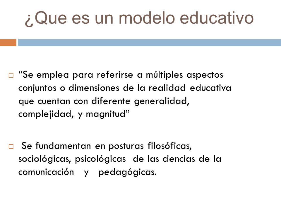 ¿Que es un modelo educativo Se emplea para referirse a múltiples aspectos conjuntos o dimensiones de la realidad educativa que cuentan con diferente g