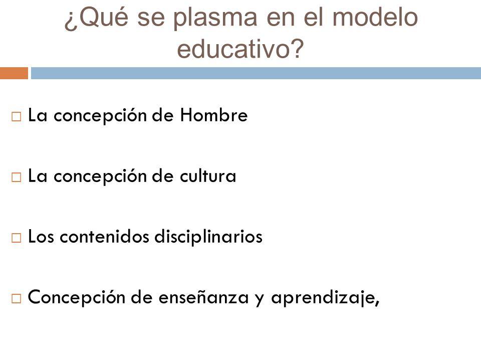 ¿Qué se plasma en el modelo educativo? La concepción de Hombre La concepción de cultura Los contenidos disciplinarios Concepción de enseñanza y aprend