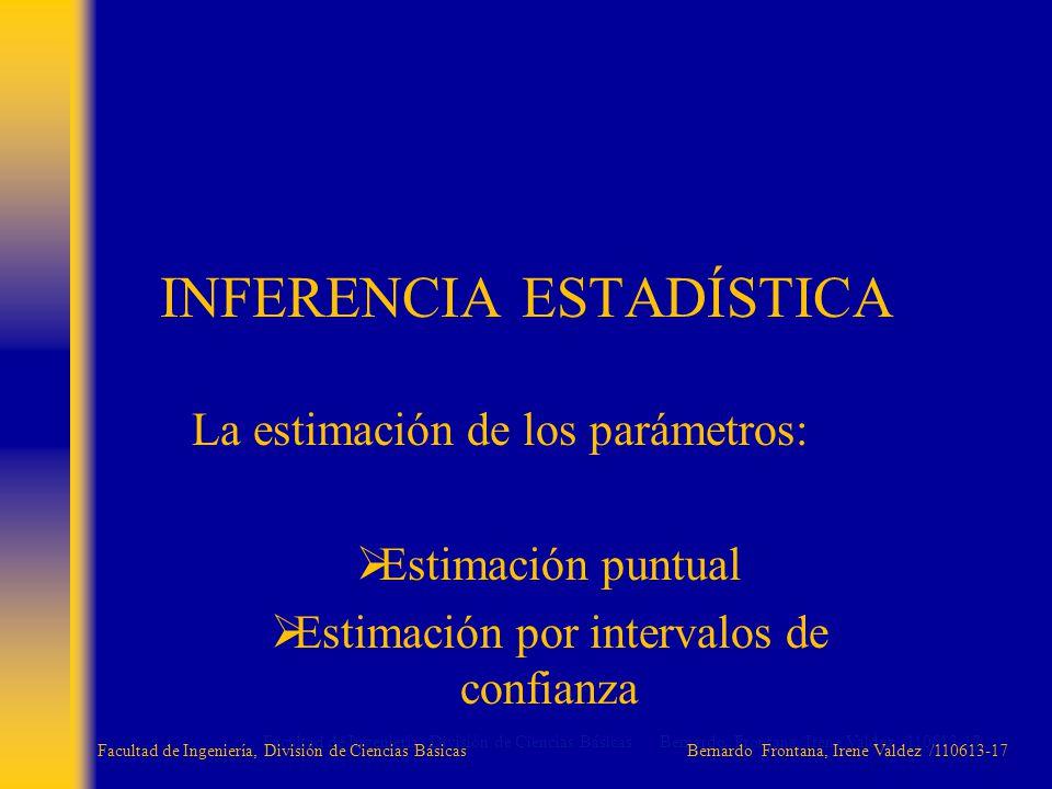 INFERENCIA ESTADÍSTICA La estimación de los parámetros: Estimación puntual Estimación por intervalos de confianza Facultad de Ingeniería, División de