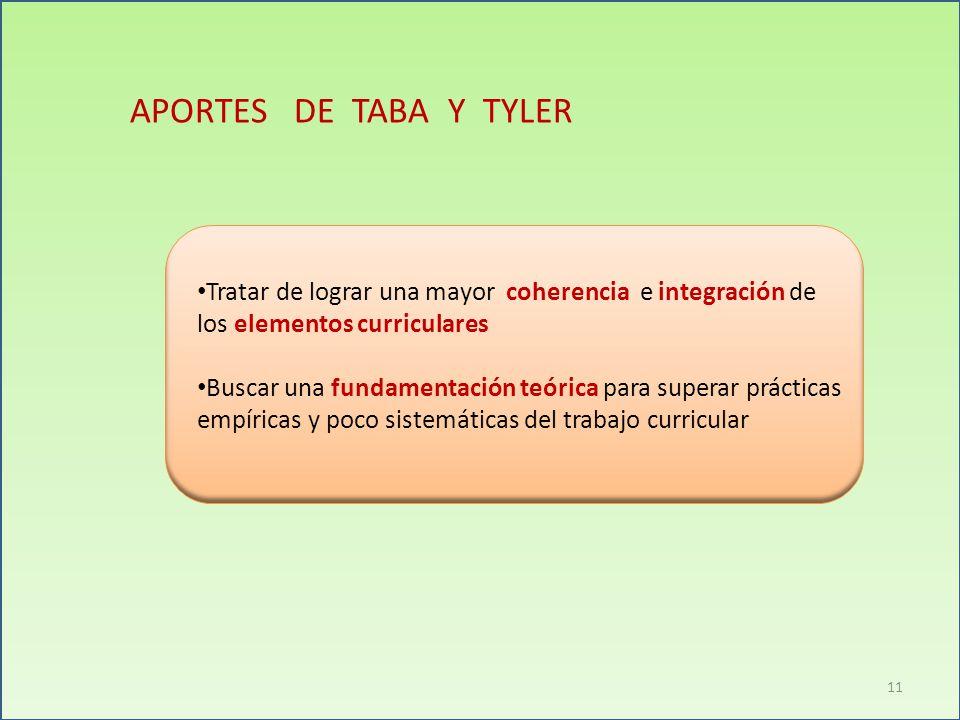 APORTES DE TABA Y TYLER Tratar de lograr una mayor coherencia e integración de los elementos curriculares Buscar una fundamentación teórica para superar prácticas empíricas y poco sistemáticas del trabajo curricular 11