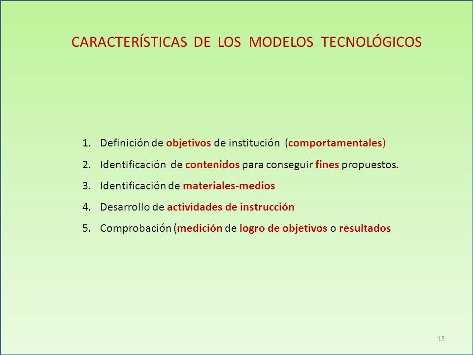 CARACTERÍSTICAS DE LOS MODELOS TECNOLÓGICOS 1.Definición de objetivos de institución (comportamentales) 2.Identificación de contenidos para conseguir fines propuestos.