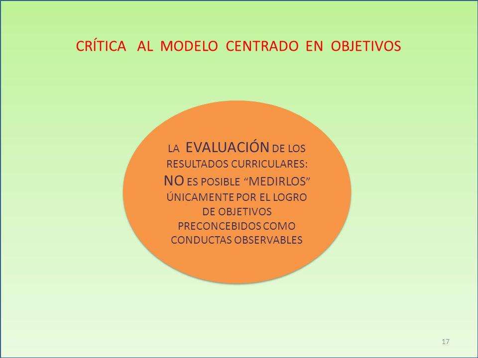 CRÍTICA AL MODELO CENTRADO EN OBJETIVOS LA EVALUACIÓN DE LOS RESULTADOS CURRICULARES: NO ES POSIBLE MEDIRLOS ÚNICAMENTE POR EL LOGRO DE OBJETIVOS PRECONCEBIDOS COMO CONDUCTAS OBSERVABLES 17