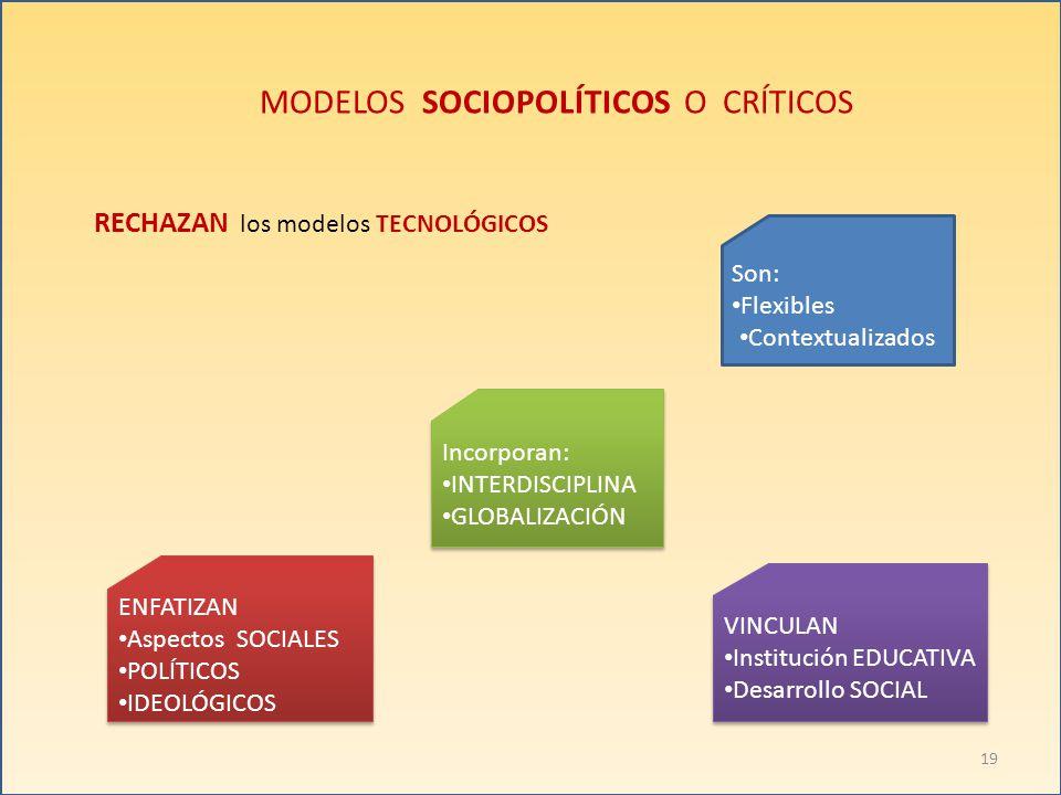 MODELOS SOCIOPOLÍTICOS O CRÍTICOS RECHAZAN los modelos TECNOLÓGICOS Son: Flexibles Contextualizados ENFATIZAN Aspectos SOCIALES POLÍTICOS IDEOLÓGICOS ENFATIZAN Aspectos SOCIALES POLÍTICOS IDEOLÓGICOS Incorporan: INTERDISCIPLINA GLOBALIZACIÓN Incorporan: INTERDISCIPLINA GLOBALIZACIÓN VINCULAN Institución EDUCATIVA Desarrollo SOCIAL VINCULAN Institución EDUCATIVA Desarrollo SOCIAL 19
