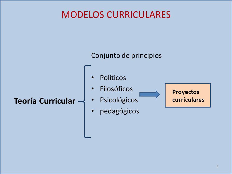 Teoría Curricular Conjunto de principios Políticos Filosóficos Psicológicos pedagógicos Proyectos curriculares 2