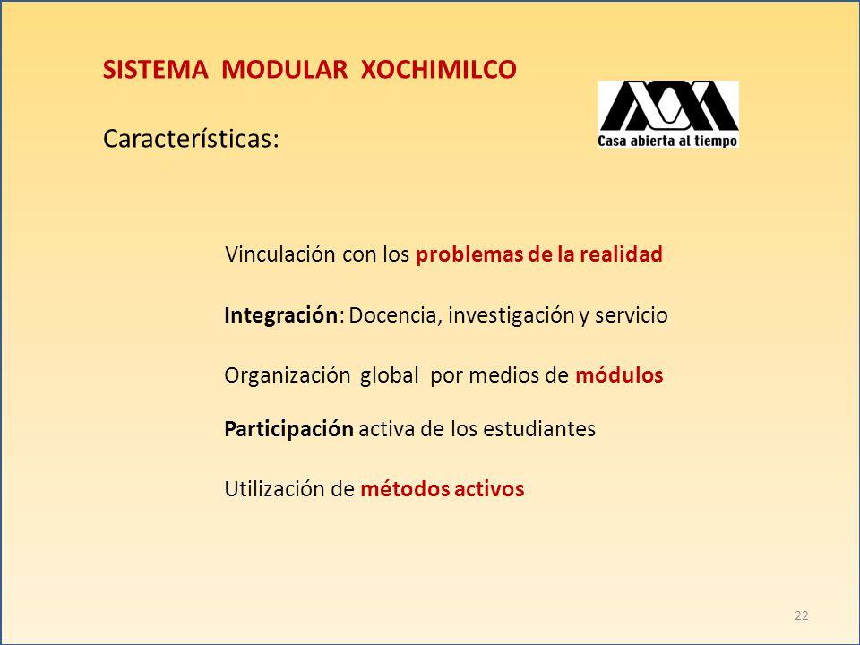SISTEMA MODULAR XOCHIMILCO Características: Vinculación con los problemas de la realidad Integración: Docencia, investigación y servicio Organización global por medios de módulos Participación activa de los estudiantes Utilización de métodos activos 22