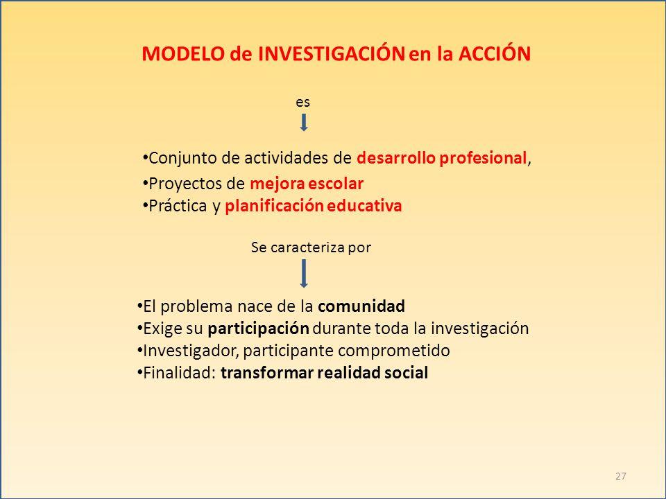 MODELO de INVESTIGACIÓN en la ACCIÓN Conjunto de actividades de desarrollo profesional, Proyectos de mejora escolar Práctica y planificación educativa