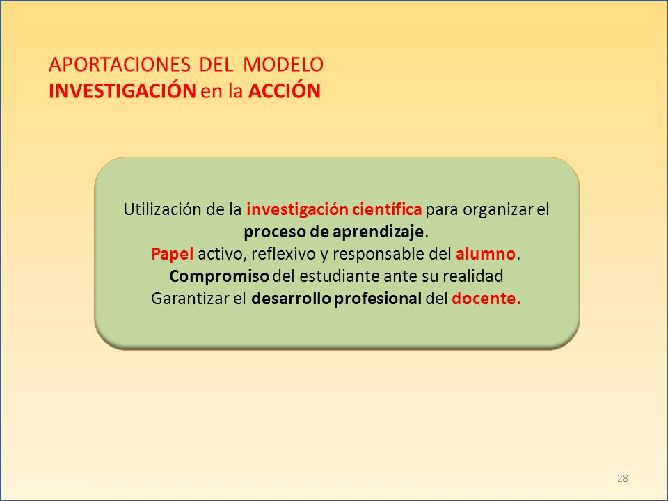 APORTACIONES DEL MODELO INVESTIGACIÓN en la ACCIÓN Utilización de la investigación científica para organizar el proceso de aprendizaje. Papel activo,