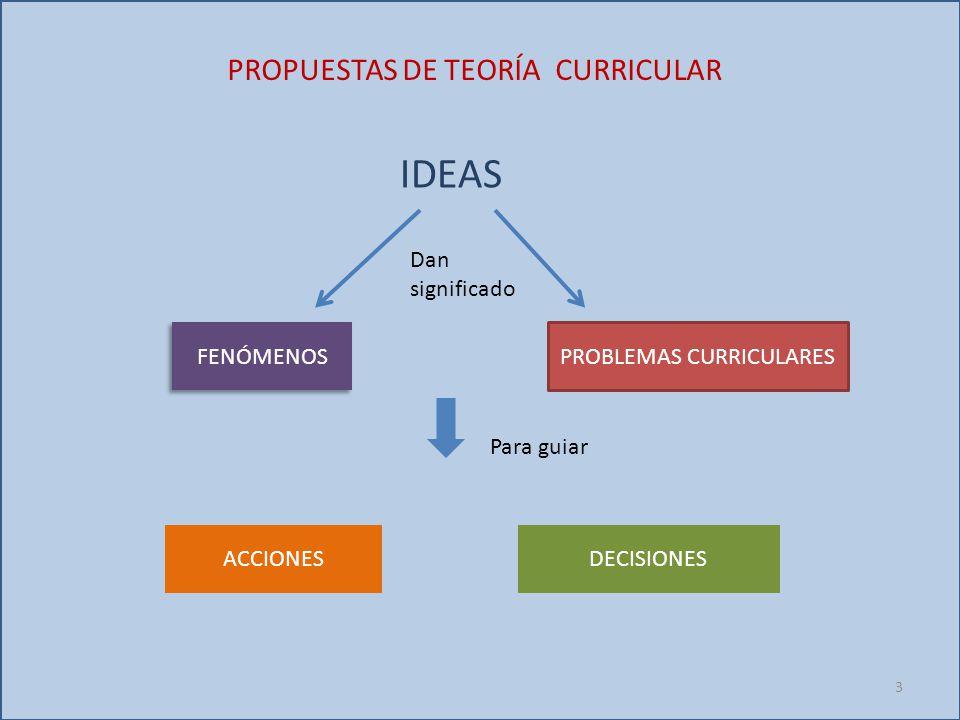 PROPUESTAS DE TEORÍA CURRICULAR IDEAS FENÓMENOS PROBLEMAS CURRICULARES Para guiar ACCIONESDECISIONES Dan significado 3