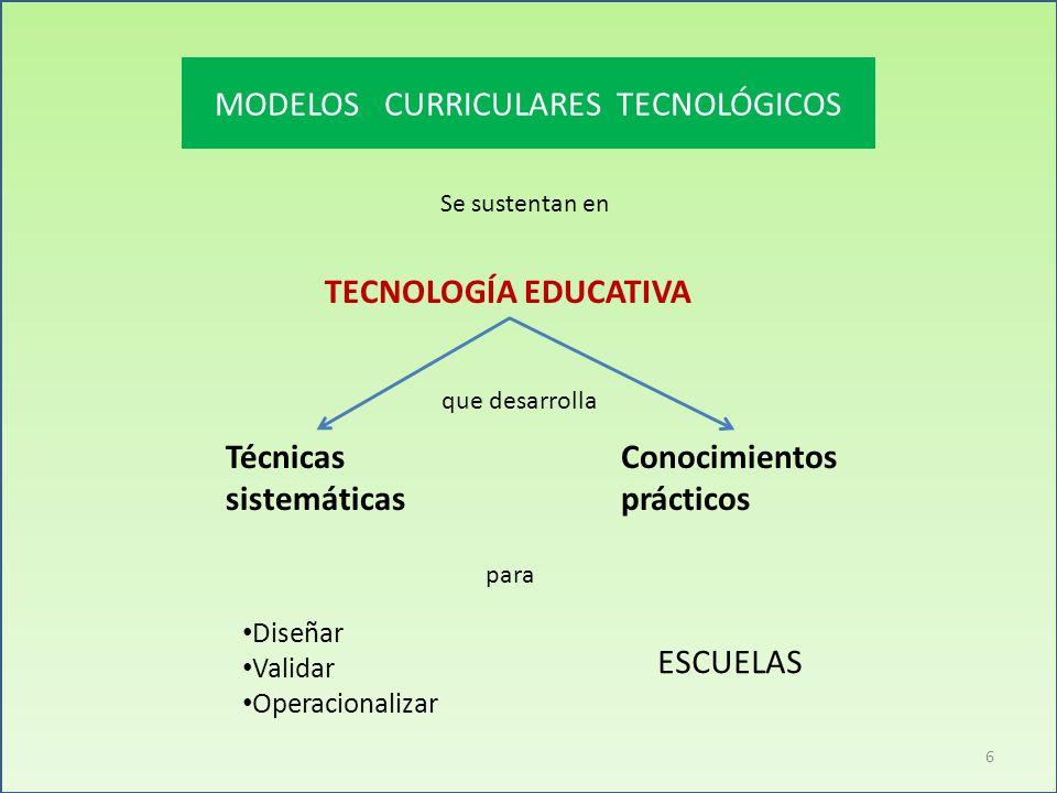MODELOS CURRICULARES TECNOLÓGICOS Se sustentan en TECNOLOGÍA EDUCATIVA que desarrolla Técnicas sistemáticas Conocimientos prácticos para Diseñar Validar Operacionalizar ESCUELAS 6