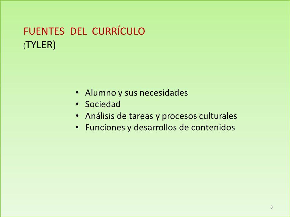 FUENTES DEL CURRÍCULO ( TYLER) Alumno y sus necesidades Sociedad Análisis de tareas y procesos culturales Funciones y desarrollos de contenidos 8