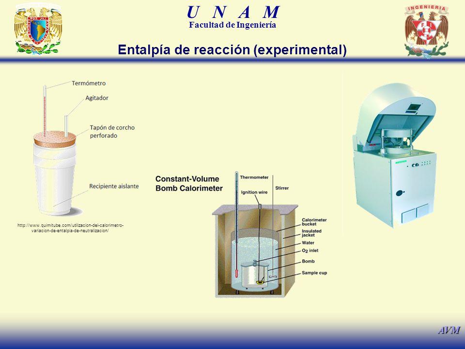U N A M Facultad de Ingeniería AVM Entalpía de reacción (experimental) http://www.quimitube.com/utilizacion-del-calorimetro- variacion-de-entalpia-de-
