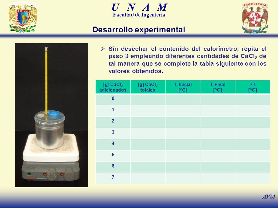 U N A M Facultad de Ingeniería AVM Sin desechar el contenido del calorímetro, repita el paso 3 empleando diferentes cantidades de CaCl 2 de tal manera