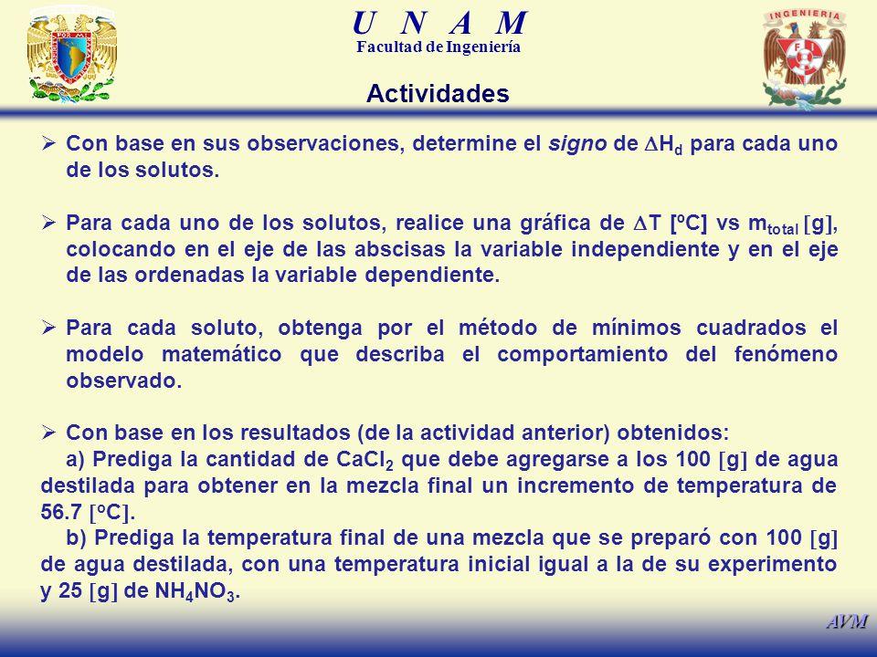 U N A M Facultad de Ingeniería AVM Con base en sus observaciones, determine el signo de H d para cada uno de los solutos. Para cada uno de los solutos