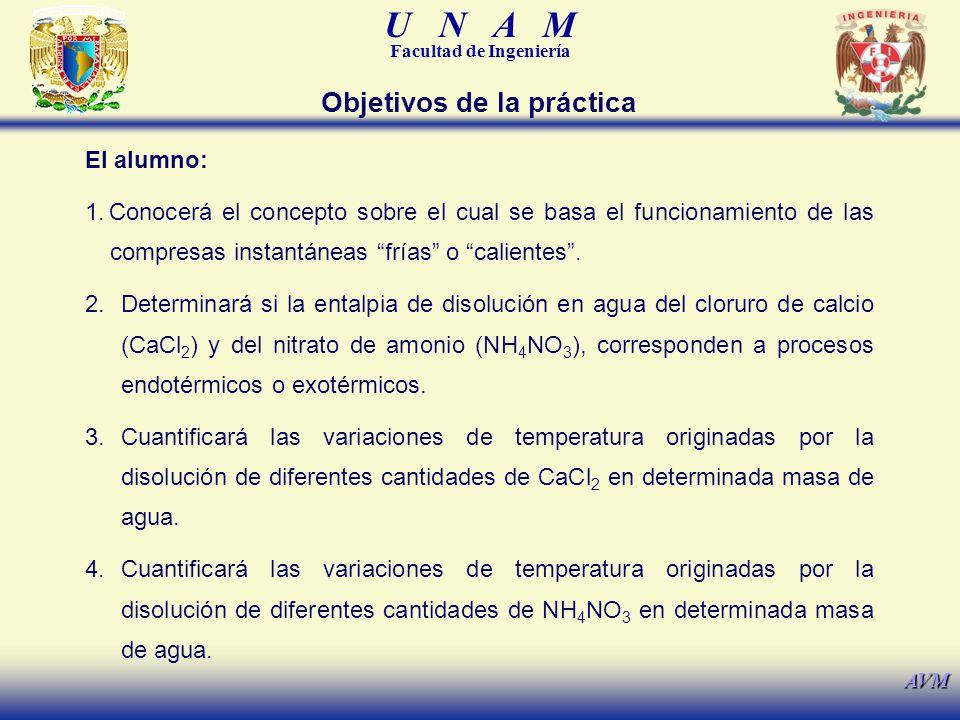 U N A M Facultad de Ingeniería AVM Objetivos de la práctica El alumno: 1.Conocerá el concepto sobre el cual se basa el funcionamiento de las compresas