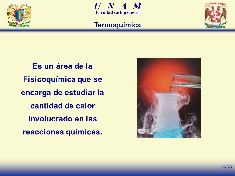 U N A M Facultad de Ingeniería AVM Es un área de la Fisicoquímica que se encarga de estudiar la cantidad de calor involucrado en las reacciones químic