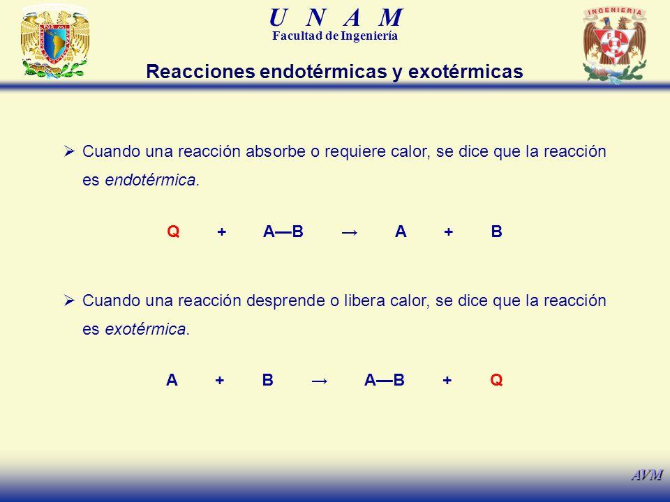 U N A M Facultad de Ingeniería AVM Cuando una reacción desprende o libera calor, se dice que la reacción es exotérmica. Cuando una reacción absorbe o