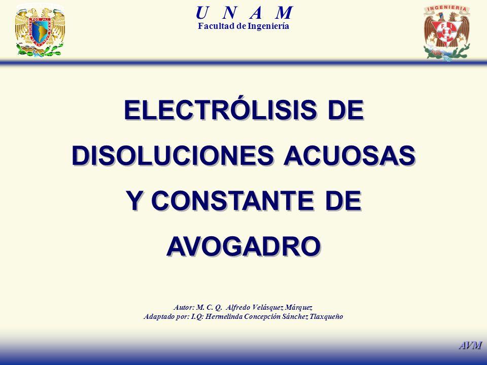 U N A M Facultad de Ingeniería AVM ELECTRÓLISIS DE DISOLUCIONES ACUOSAS Y CONSTANTE DE AVOGADRO Autor: M.