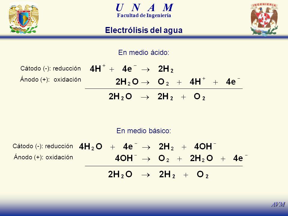 U N A M Facultad de Ingeniería AVM En medio ácido: Cátodo (-): reducción Ánodo (+): oxidación En medio básico: Cátodo (-): reducción Ánodo (+): oxidación Electrólisis del agua