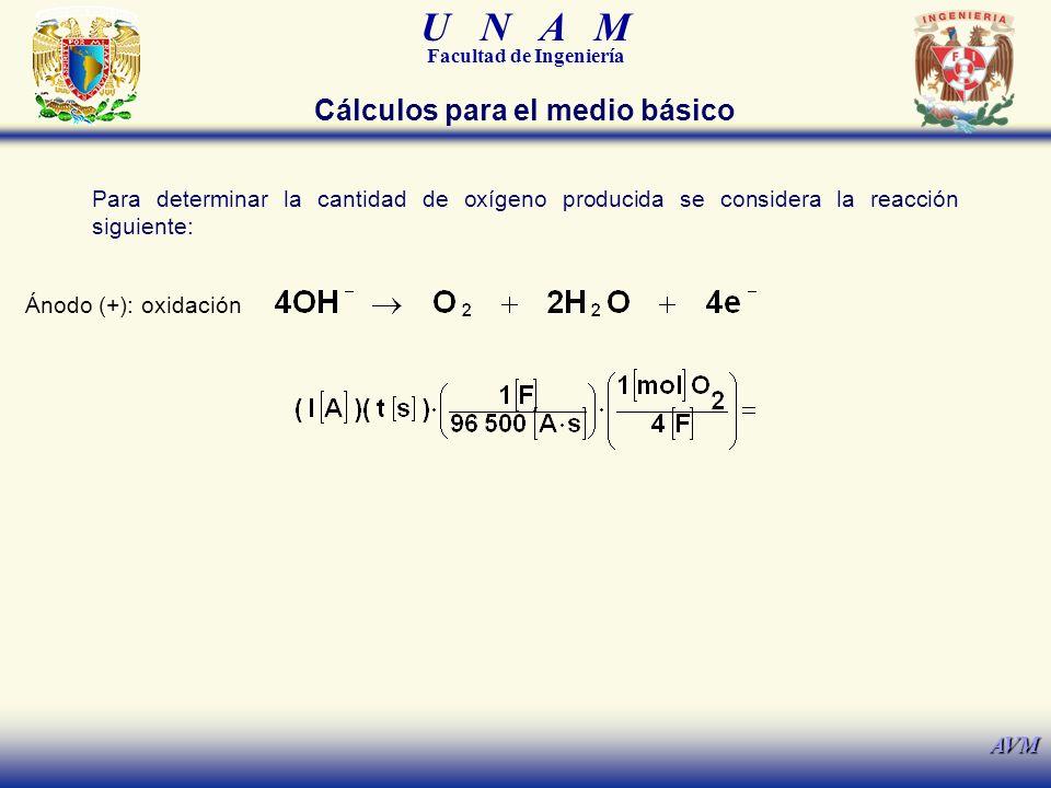 U N A M Facultad de Ingeniería AVM Para determinar la cantidad de oxígeno producida se considera la reacción siguiente: Ánodo (+): oxidación Cálculos para el medio básico