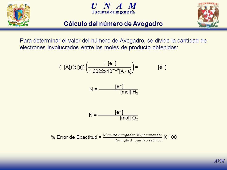 U N A M Facultad de Ingeniería AVM Para determinar el valor del número de Avogadro, se divide la cantidad de electrones involucrados entre los moles de producto obtenidos: Cálculo del número de Avogadro