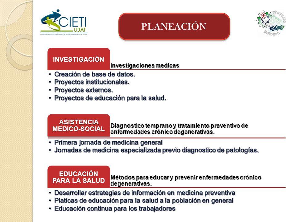 Investigaciones medicas INVESTIGACIÓN Diagnostico temprano y tratamiento preventivo de enfermedades crónico degenerativas. ASISTENCIA MEDICO-SOCIAL Mé