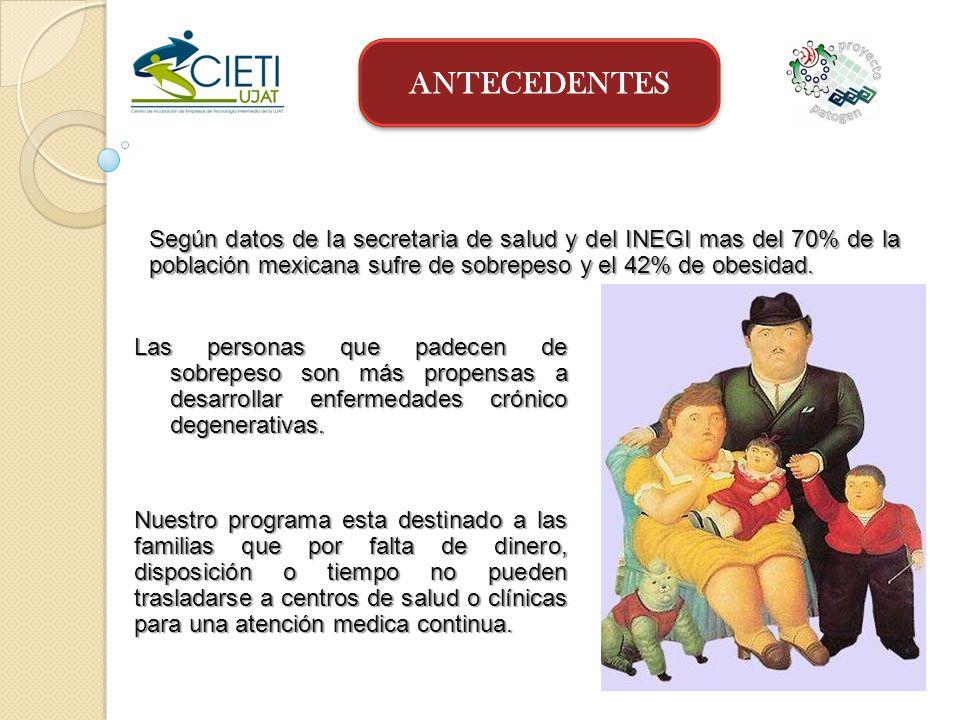 PROYECTO Consiste en brindar un servicio a domicilio de control de salud rutinario con énfasis en la prevención y detección de sobrepeso y obesidad además de brindar recomendaciones medicas y nutricionales a poblaciones en alta marginacion.