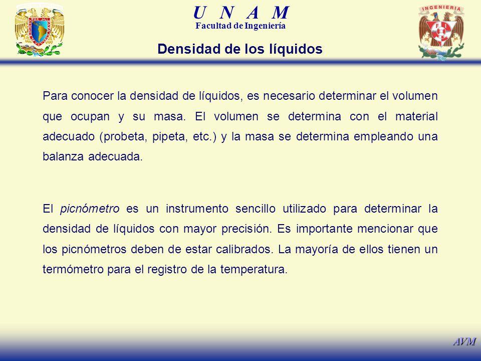 U N A M Facultad de Ingeniería AVM Densidad de los líquidos Para conocer la densidad de líquidos, es necesario determinar el volumen que ocupan y su masa.