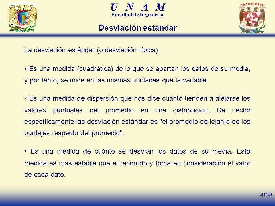 U N A M Facultad de Ingeniería AVM Desviación estándar La desviación estándar (o desviación típica). Es una medida (cuadrática) de lo que se apartan l