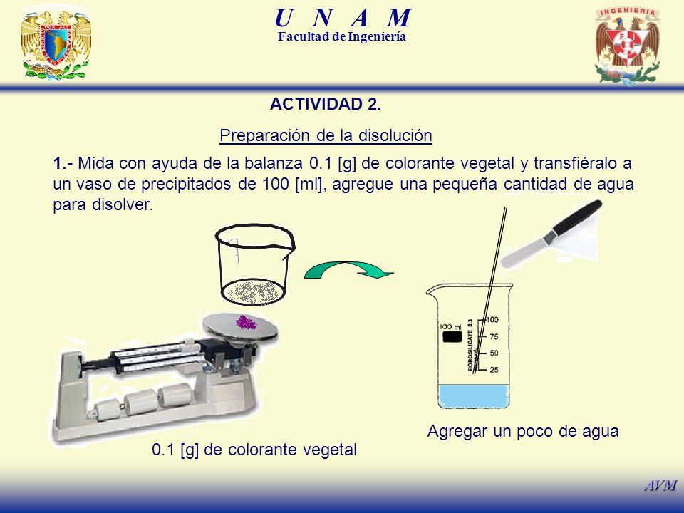 U N A M Facultad de Ingeniería AVM 0.1 [g] de colorante vegetal Agregar un poco de agua ACTIVIDAD 2. Preparación de la disolución 1.- Mida con ayuda d