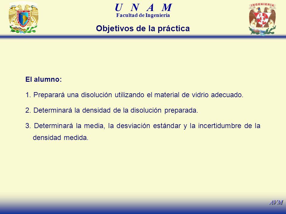 U N A M Facultad de Ingeniería AVM Objetivos de la práctica El alumno: 1.