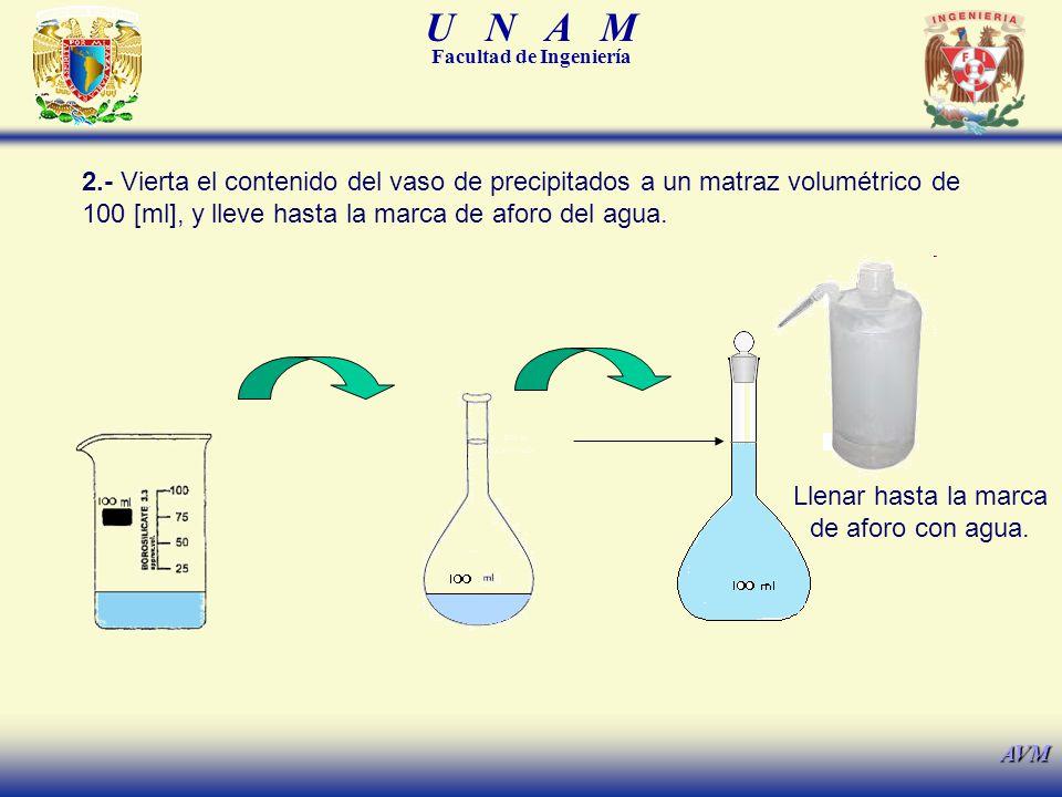U N A M Facultad de Ingeniería AVM 2.- Vierta el contenido del vaso de precipitados a un matraz volumétrico de 100 [ml], y lleve hasta la marca de afo