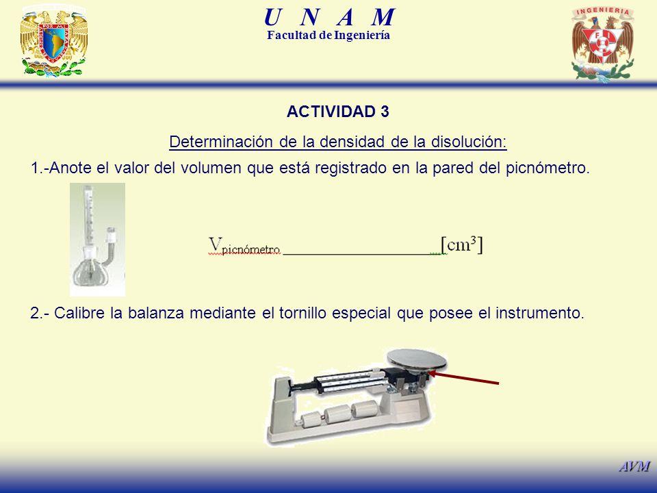 U N A M Facultad de Ingeniería AVM ACTIVIDAD 3 Determinación de la densidad de la disolución: 1.-Anote el valor del volumen que está registrado en la pared del picnómetro.