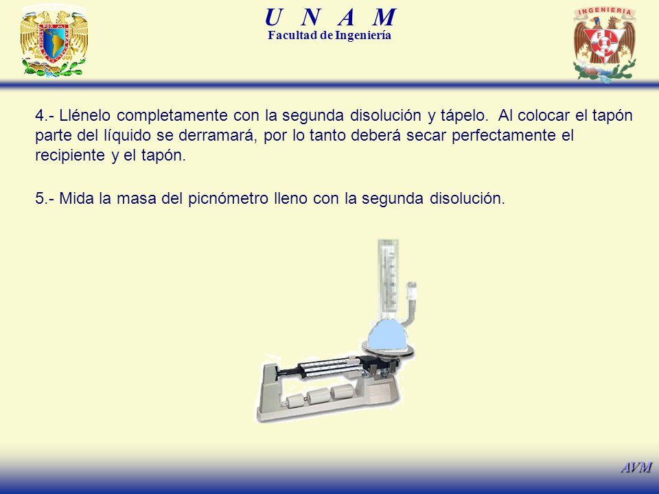 U N A M Facultad de Ingeniería AVM 4.- Llénelo completamente con la segunda disolución y tápelo.