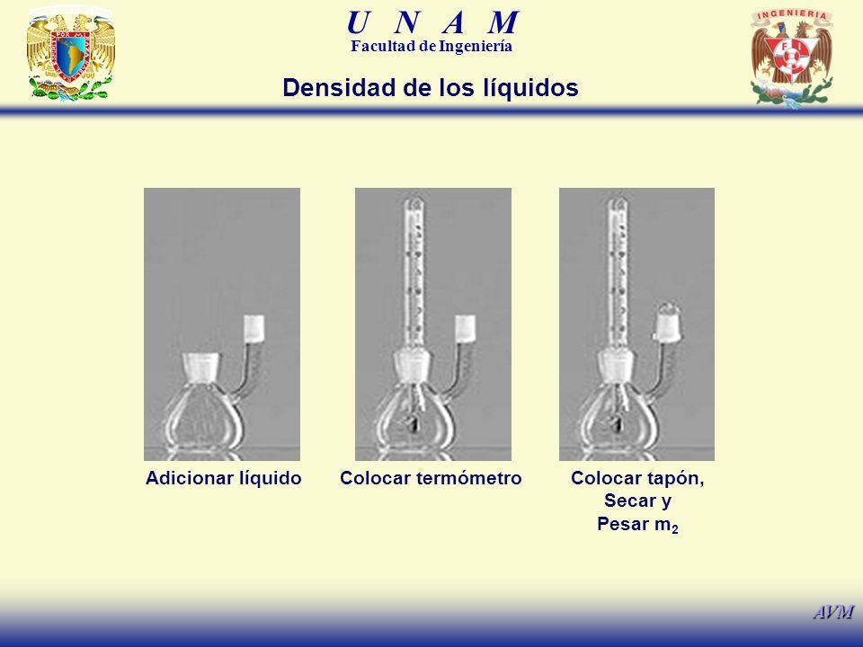 U N A M Facultad de Ingeniería AVM Densidad de los líquidos Adicionar líquidoColocar termómetroColocar tapón, Secar y Pesar m 2
