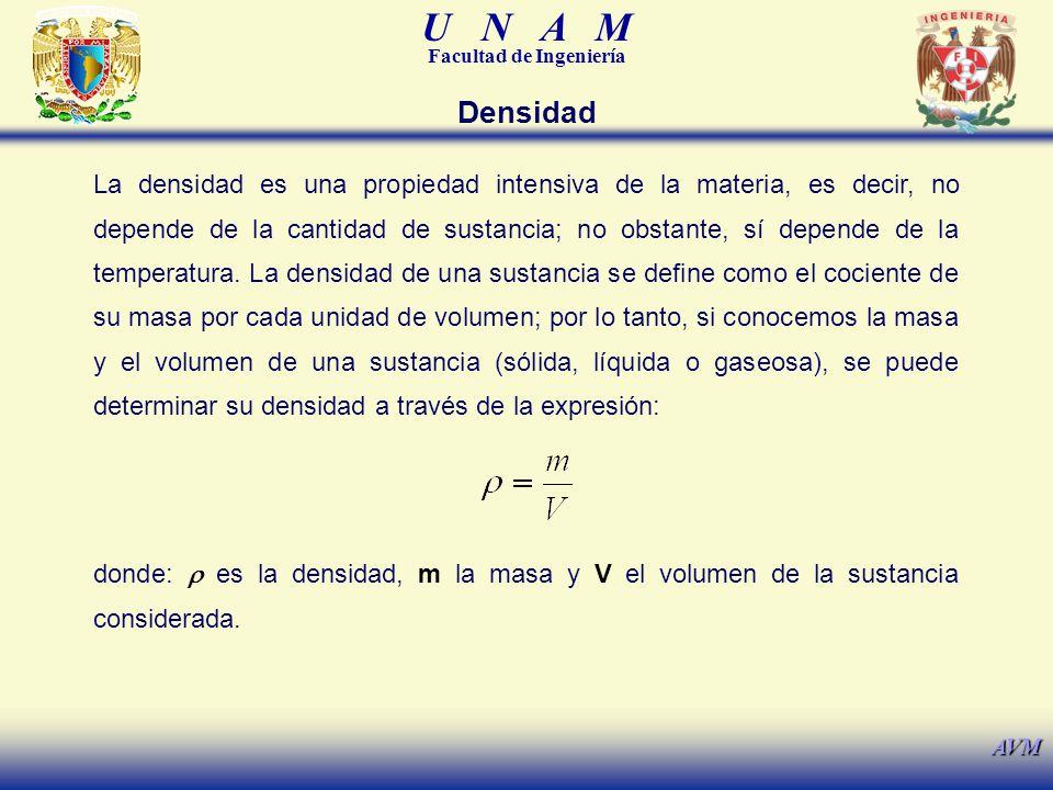 U N A M Facultad de Ingeniería AVM Densidad La densidad es una propiedad intensiva de la materia, es decir, no depende de la cantidad de sustancia; no obstante, sí depende de la temperatura.
