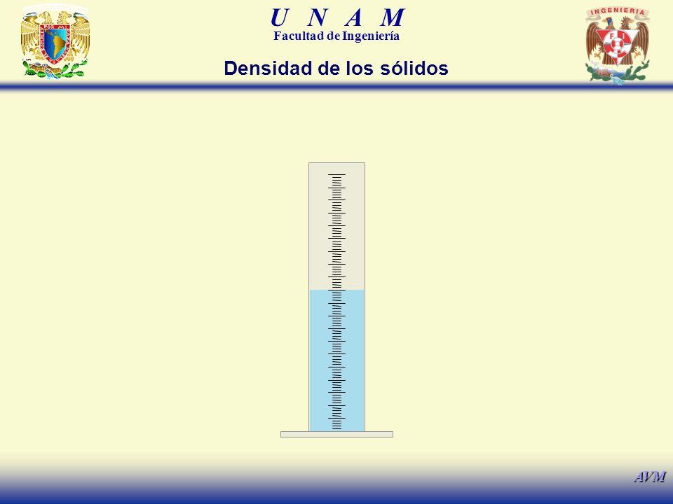 U N A M Facultad de Ingeniería AVM Densidad de los líquidos Sustancia m pic V liq m1m1 m2m2 m3m3 m4m4 m5m5 m prom m liq liq