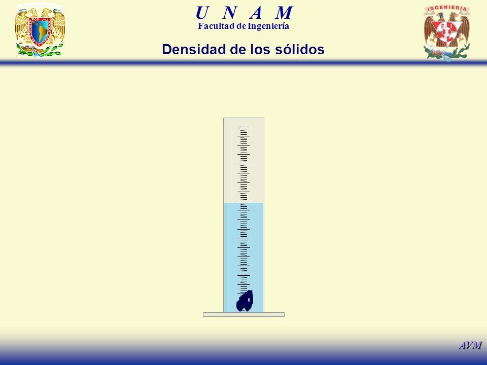 U N A M Facultad de Ingeniería AVM Densidad de los gases Para conocer la densidad de los gases, es necesario determinar la presión y la temperatura a la cual se encuentra el gas; además, es necesario conocer de qué gas se trata para saber cuál es su masa molecular (MM); teniendo estos datos, se puede aplicar la fórmula siguiente: donde: es la densidad, P es la presión a la que se encuentra el gas, MM la masa molecular del gas, R es la constante de los gases ideales y T es la temperatura a la que se encuentra el gas.
