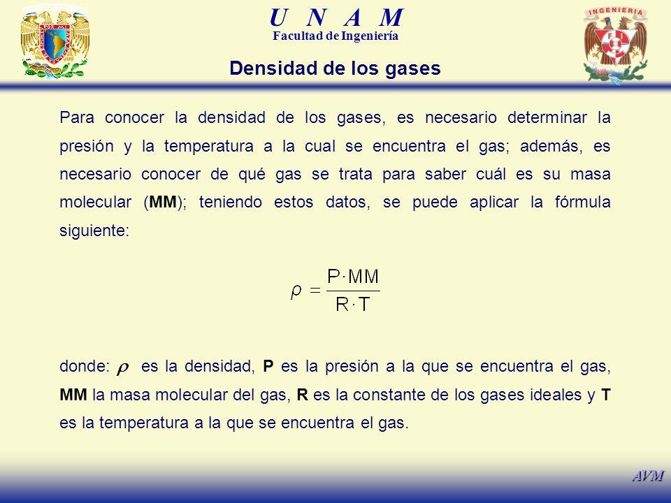 U N A M Facultad de Ingeniería AVM Densidad de los gases Para conocer la densidad de los gases, es necesario determinar la presión y la temperatura a