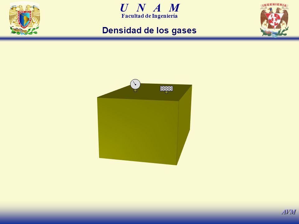 U N A M Facultad de Ingeniería AVM Densidad de los gases