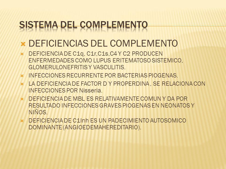 DEFICIENCIAS DEL COMPLEMENTO DEFICIENCIA DE C1q, C1r,C1s,C4 Y C2 PRODUCEN ENFERMEDADES COMO LUPUS ERITEMATOSO SISTEMICO, GLOMERULONEFRITIS Y VASCULITI