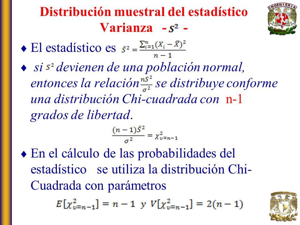 El estadístico es si devienen de una población normal, entonces la relación se distribuye conforme una distribución Chi-cuadrada con n-1 grados de lib
