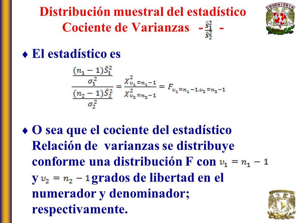 El estadístico es O sea que el cociente del estadístico Relación de varianzas se distribuye conforme una distribución F con y grados de libertad en el